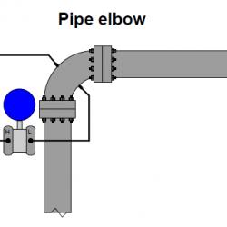 elbow tap